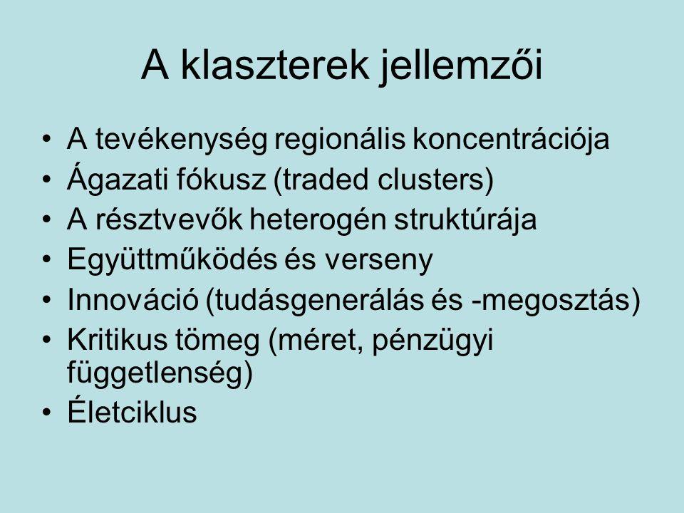 A klaszterek jellemzői A tevékenység regionális koncentrációja Ágazati fókusz (traded clusters) A résztvevők heterogén struktúrája Együttműködés és verseny Innováció (tudásgenerálás és -megosztás) Kritikus tömeg (méret, pénzügyi függetlenség) Életciklus