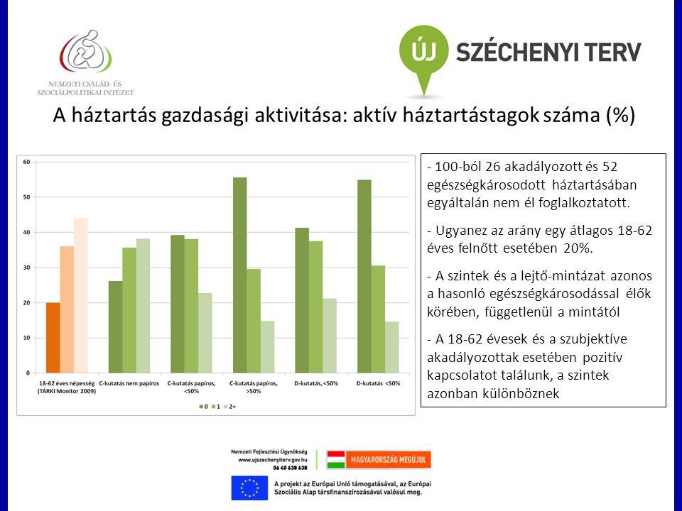 A háztartás gazdasági aktivitása: aktív háztartástagok száma (%) - 100-ból 26 akadályozott és 52 egészségkárosodott háztartásában egyáltalán nem él fo