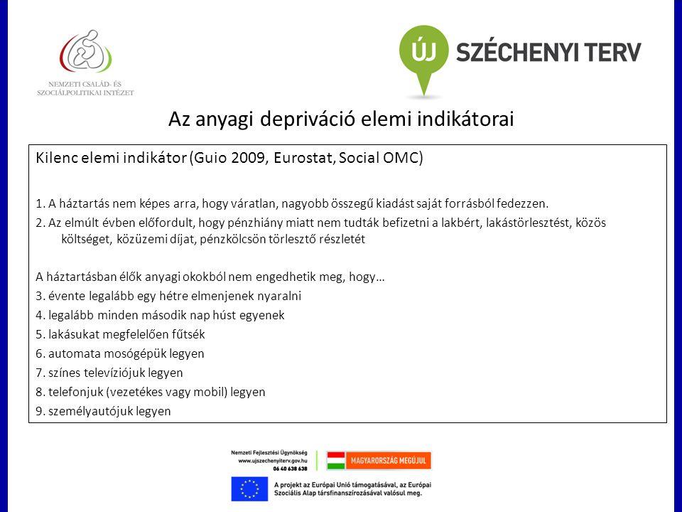 Az anyagi depriváció elemi indikátorai Kilenc elemi indikátor (Guio 2009, Eurostat, Social OMC) 1. A háztartás nem képes arra, hogy váratlan, nagyobb