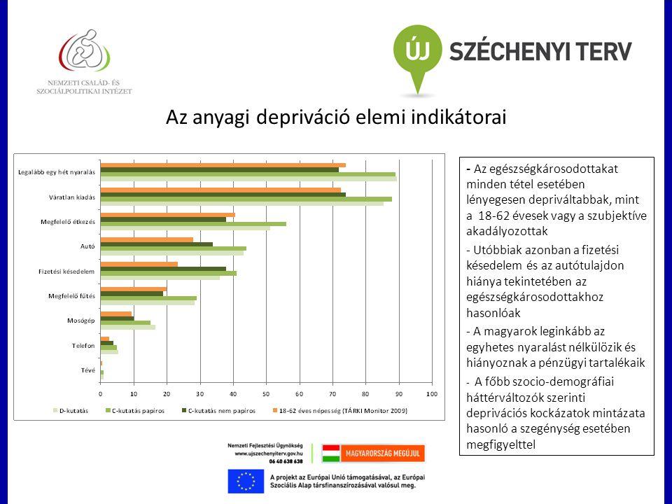 Az anyagi depriváció elemi indikátorai - Az egészségkárosodottakat minden tétel esetében lényegesen depriváltabbak, mint a 18-62 évesek vagy a szubjek