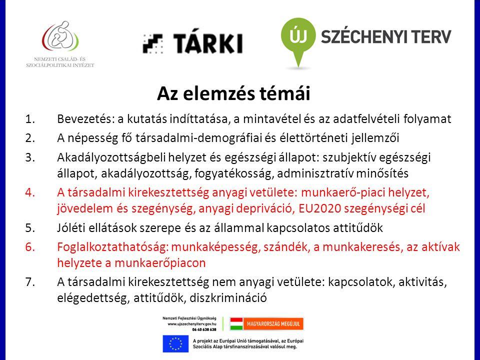 Nem volt kontrollcsoport Helyette: külső források – TÁRKI Omnibusz 2010.