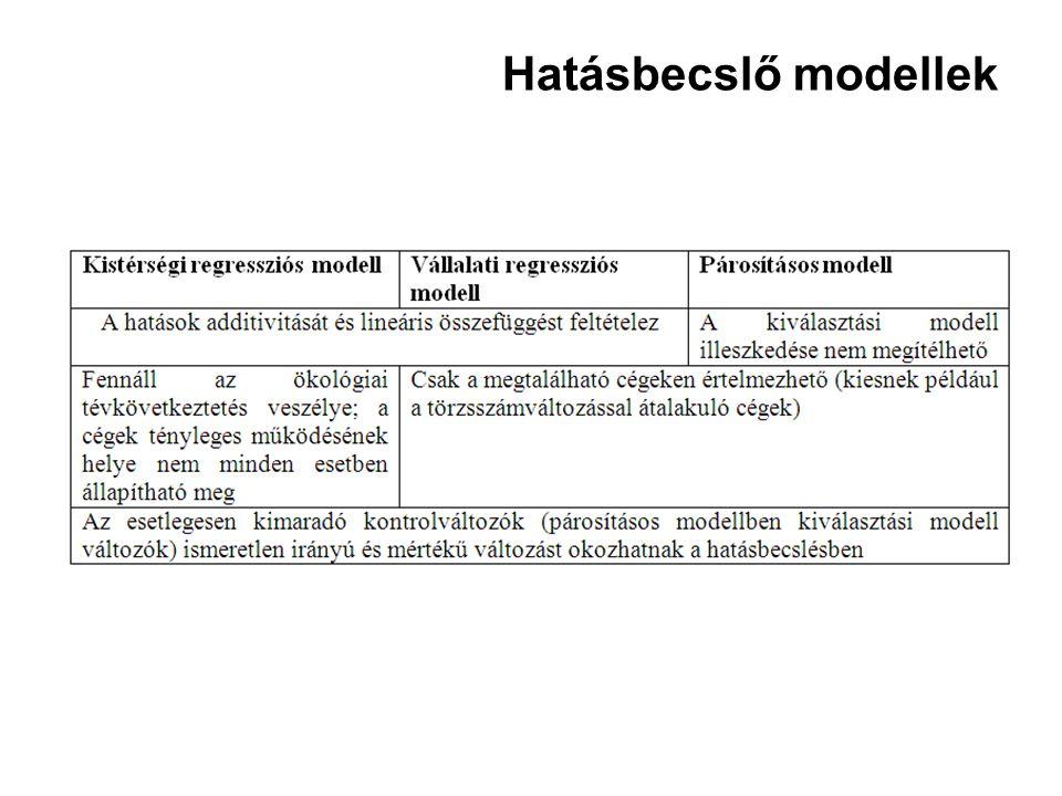 Hatásbecslő modellek