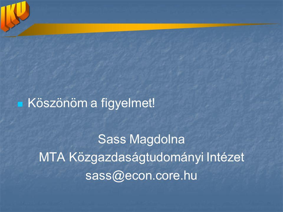 Köszönöm a figyelmet! Sass Magdolna MTA Közgazdaságtudományi Intézet sass@econ.core.hu