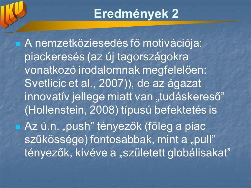 Eredmények 2 A nemzetköziesedés fő motivációja: piackeresés (az új tagországokra vonatkozó irodalomnak megfelelően: Svetlicic et al., 2007)), de az ág