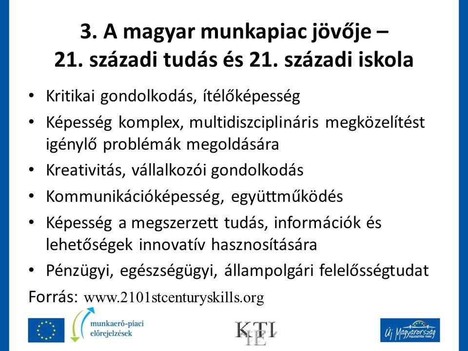3. A magyar munkapiac jövője – 21. századi tudás és 21. századi iskola Kritikai gondolkodás, ítélőképesség Képesség komplex, multidiszciplináris megkö
