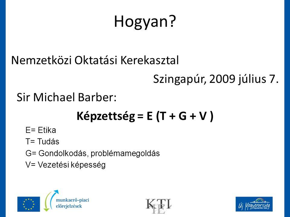 Hogyan? Nemzetközi Oktatási Kerekasztal Szingapúr, 2009 július 7. Sir Michael Barber: Képzettség = E (T + G + V ) E= Etika T= Tudás G= Gondolkodás, pr