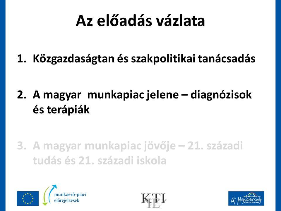 Az előadás vázlata 1.Közgazdaságtan és szakpolitikai tanácsadás 2.A magyar munkapiac jelene – diagnózisok és terápiák 3.A magyar munkapiac jövője – 21