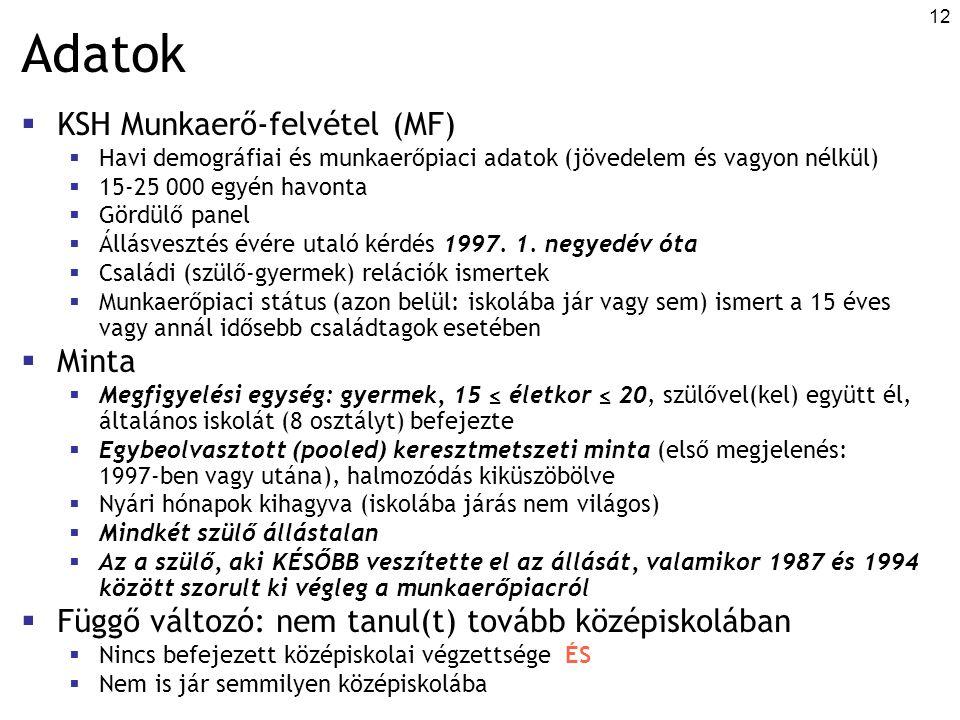 12 Adatok  KSH Munkaerő-felvétel (MF)  Havi demográfiai és munkaerőpiaci adatok (jövedelem és vagyon nélkül)  15-25 000 egyén havonta  Gördülő pan