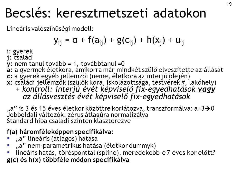 19 Becslés: keresztmetszeti adatokon Lineáris valószínűségi modell: y ij = α + f(a ij ) + g(c ij ) + h(x j ) + u ij i: gyerek j: család y: nem tanul t