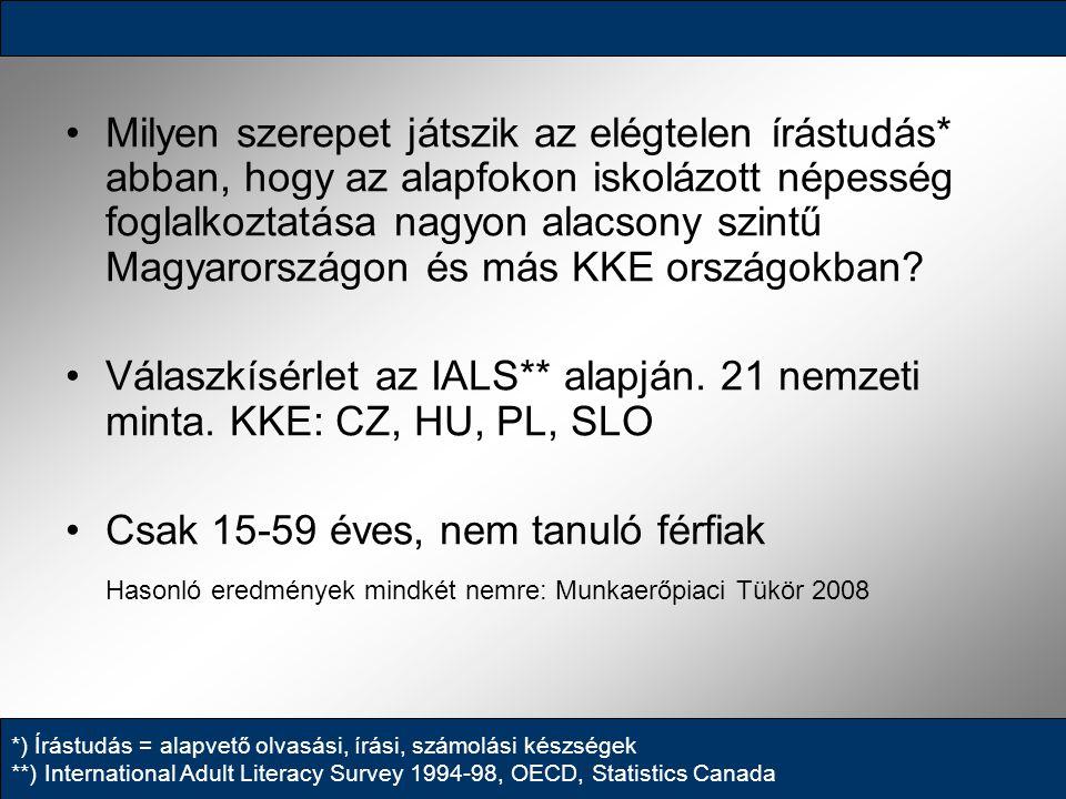 Milyen szerepet játszik az elégtelen írástudás* abban, hogy az alapfokon iskolázott népesség foglalkoztatása nagyon alacsony szintű Magyarországon és más KKE országokban.