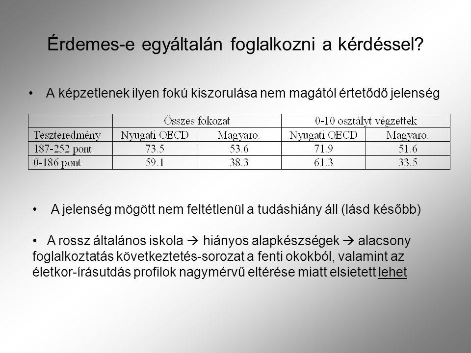 """1)Az alapfokon iskolázott felnőtt népesség írás-olvasási készségei abszolút és relatív értelemben is erősen hiányosak 2)A lemaradás csak részben írható az oktatás számlájára, a torz munkatapasztalat szerepe (valószínűsíthetően) hasonló jelentőségű 3)Az """"igénytelen munkahelyek és képzetlen munkavállalók alacsony egyensúlya nem maradhatott fenn, mert: a) Az új munkahelyek szigorúbb írás-olvasási követelményeket támasztanak, mint a régiek b) A tudáshiány erősebben hat a foglalkoztatási esélyre Keleten, mint Nyugaton* Négy állítás Közép-Kelet Európáról"""