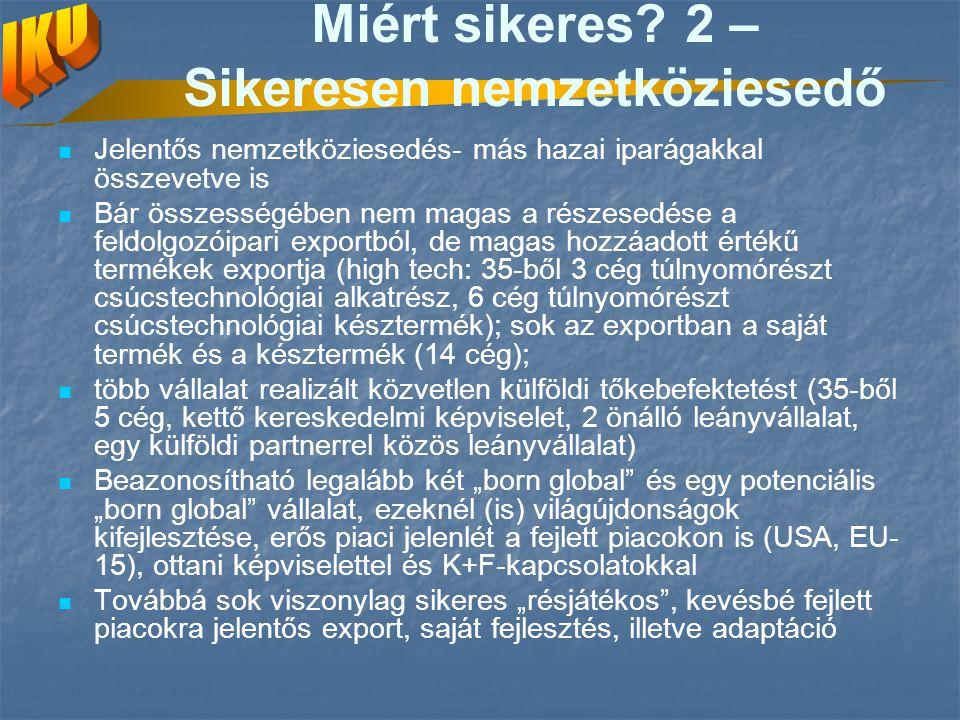Miért sikeres? 2 – Sikeresen nemzetköziesedő Jelentős nemzetköziesedés- más hazai iparágakkal összevetve is Bár összességében nem magas a részesedése