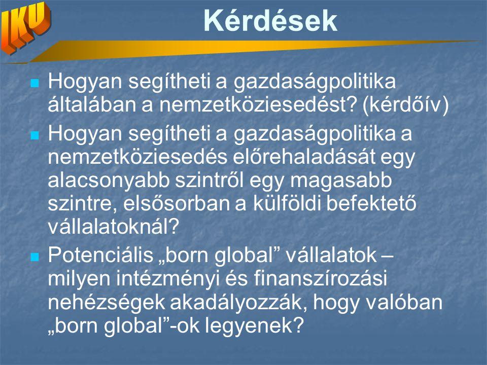 (Rész)válaszok a kérdőív és az interjúk alapján Kérdőív: Nemzetköziesedés akadályai: nyelvtudás hiánya, a terjeszkedést menedzselni képes humán erőforrás hiánya, információhiány – pénzügyi nehézségek másodlagosak – a gazdaságpolitika fókuszainak átértékelése.