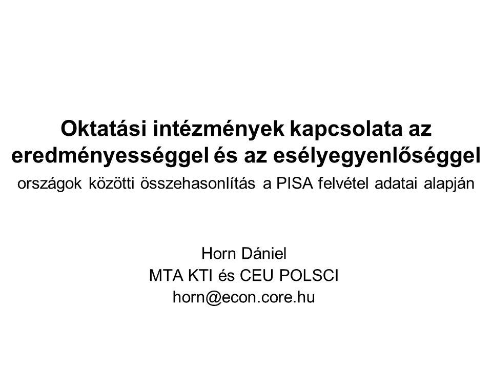 Oktatási intézmények kapcsolata az eredményességgel és az esélyegyenlőséggel országok közötti összehasonlítás a PISA felvétel adatai alapján Horn Dániel MTA KTI és CEU POLSCI horn@econ.core.hu