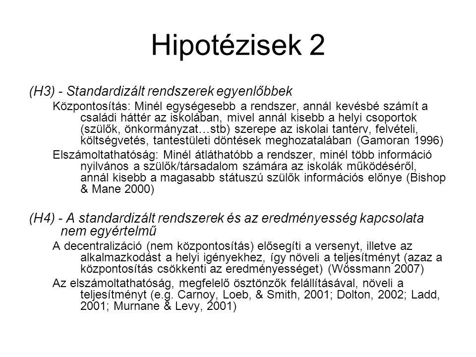 Hipotézisek 2 (H3) - Standardizált rendszerek egyenlőbbek Központosítás: Minél egységesebb a rendszer, annál kevésbé számít a családi háttér az iskolában, mivel annál kisebb a helyi csoportok (szülők, önkormányzat…stb) szerepe az iskolai tanterv, felvételi, költségvetés, tantestületi döntések meghozatalában (Gamoran 1996) Elszámoltathatóság: Minél átláthatóbb a rendszer, minél több információ nyilvános a szülők/társadalom számára az iskolák működéséről, annál kisebb a magasabb státuszú szülők információs előnye (Bishop & Mane 2000) (H4) - A standardizált rendszerek és az eredményesség kapcsolata nem egyértelmű A decentralizáció (nem központosítás) elősegíti a versenyt, illetve az alkalmazkodást a helyi igényekhez, így növeli a teljesítményt (azaz a központosítás csökkenti az eredményességet) (Wössmann 2007) Az elszámoltathatóság, megfelelő ösztönzők felállításával, növeli a teljesítményt (e.g.