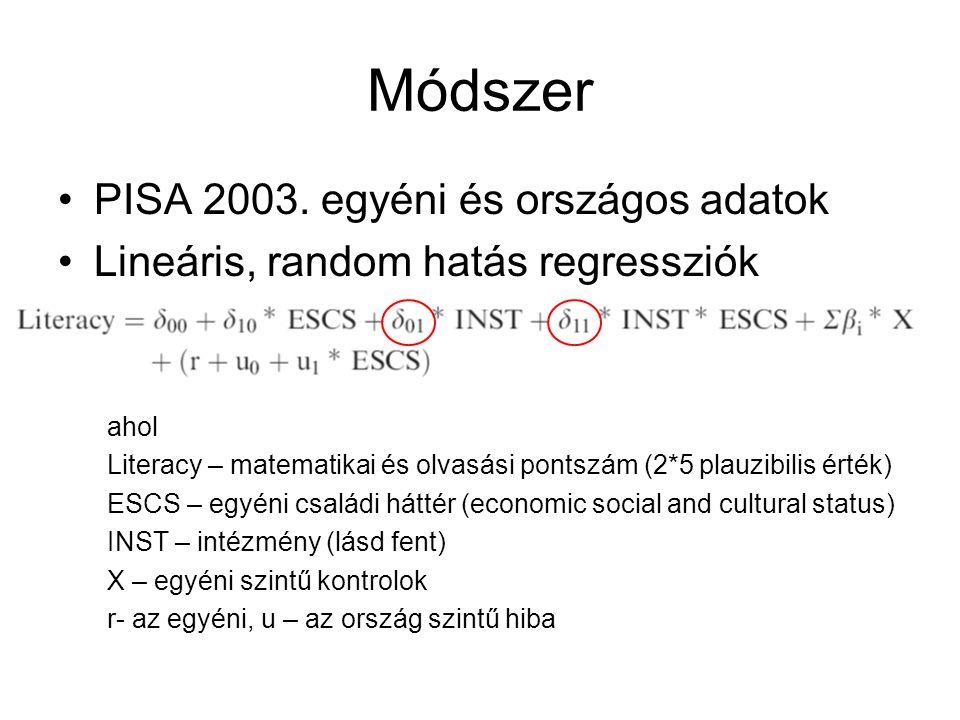 Módszer PISA 2003.