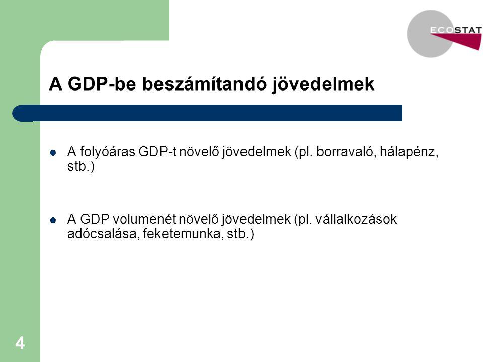 4 A GDP-be beszámítandó jövedelmek A folyóáras GDP-t növelő jövedelmek (pl. borravaló, hálapénz, stb.) A GDP volumenét növelő jövedelmek (pl. vállalko