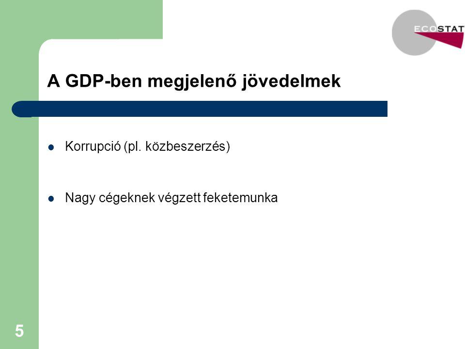 5 A GDP-ben megjelenő jövedelmek Korrupció (pl. közbeszerzés) Nagy cégeknek végzett feketemunka