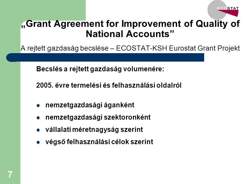 "7 ""Grant Agreement for Improvement of Quality of National Accounts"" A rejtett gazdaság becslése – ECOSTAT-KSH Eurostat Grant Projekt Becslés a rejtett"