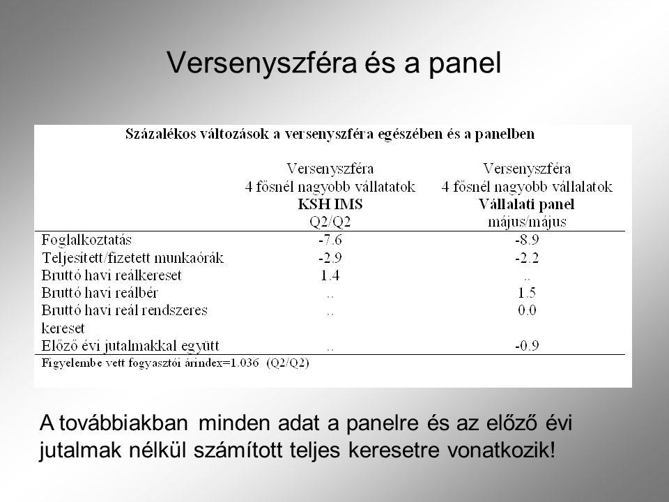 Versenyszféra és a panel A továbbiakban minden adat a panelre és az előző évi jutalmak nélkül számított teljes keresetre vonatkozik!