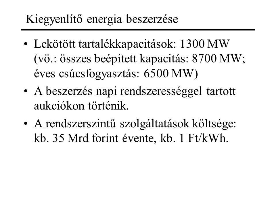 Kiegyenlítő energia beszerzése Lekötött tartalékkapacitások: 1300 MW (vö.: összes beépített kapacitás: 8700 MW; éves csúcsfogyasztás: 6500 MW) A besze