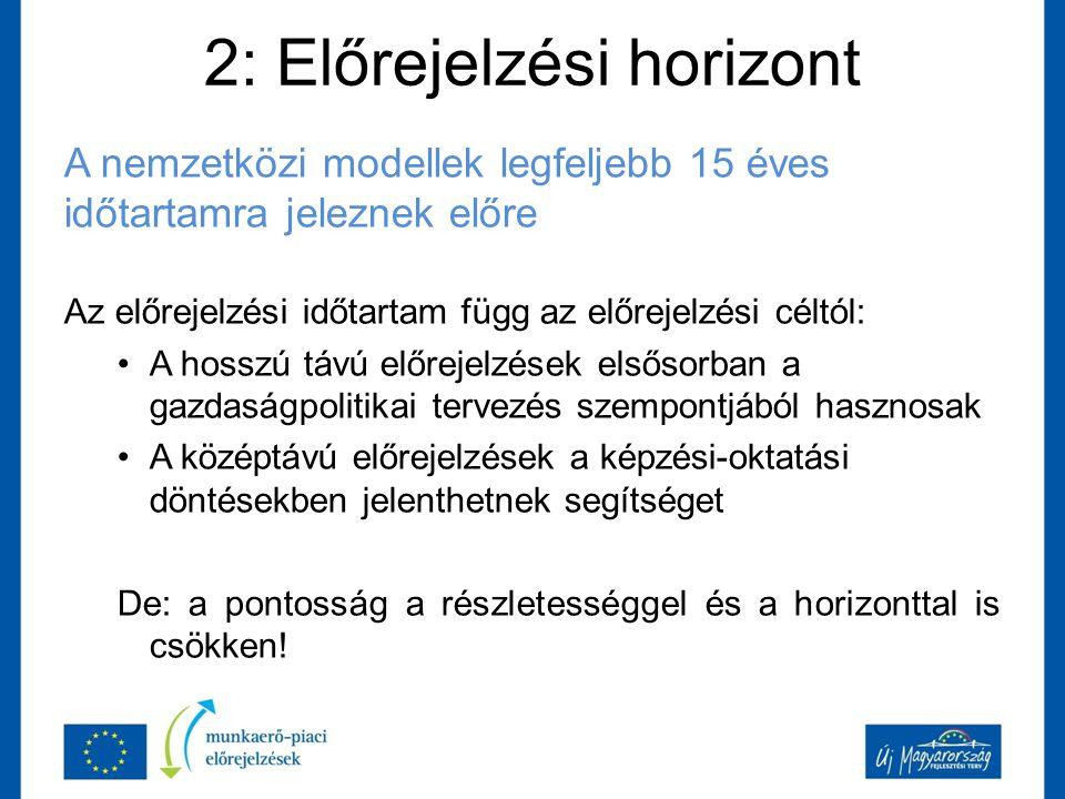 2: Előrejelzési horizont A A nemzetközi modellek legfeljebb 15 éves időtartamra jeleznek előre A Az előrejelzési időtartam függ az előrejelzési céltól: A hosszú távú előrejelzések elsősorban a gazdaságpolitikai tervezés szempontjából hasznosak A középtávú előrejelzések a képzési-oktatási döntésekben jelenthetnek segítséget De: a pontosság a részletességgel és a horizonttal is csökken!