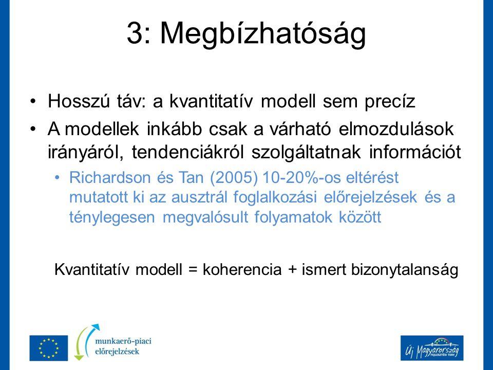 3: Megbízhatóság Hosszú táv: a kvantitatív modell sem precíz A modellek inkább csak a várható elmozdulások irányáról, tendenciákról szolgáltatnak információt Richardson és Tan (2005) 10-20%-os eltérést mutatott ki az ausztrál foglalkozási előrejelzések és a ténylegesen megvalósult folyamatok között Kvantitatív modell = koherencia + ismert bizonytalanság