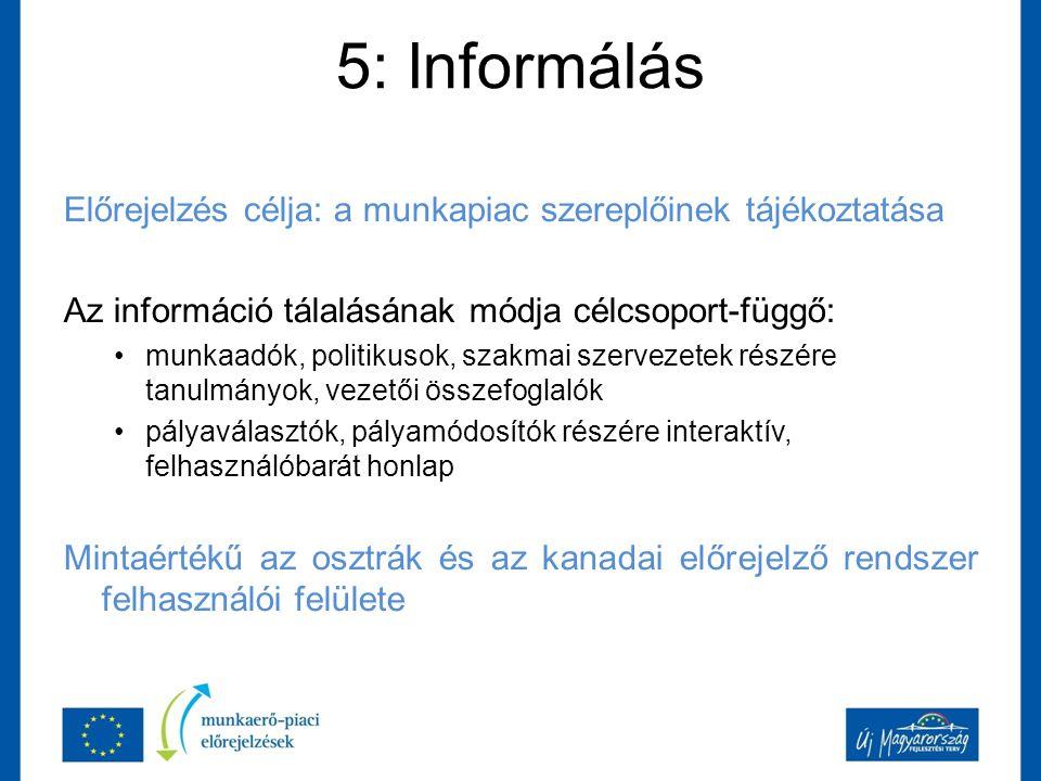 5: Informálás Előrejelzés célja: a munkapiac szereplőinek tájékoztatása Az információ tálalásának módja célcsoport-függő: munkaadók, politikusok, szakmai szervezetek részére tanulmányok, vezetői összefoglalók pályaválasztók, pályamódosítók részére interaktív, felhasználóbarát honlap Mintaértékű az osztrák és az kanadai előrejelző rendszer felhasználói felülete