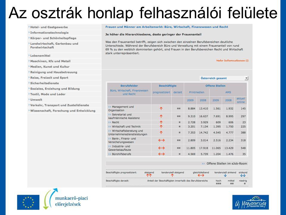 Az osztrák honlap felhasználói felülete