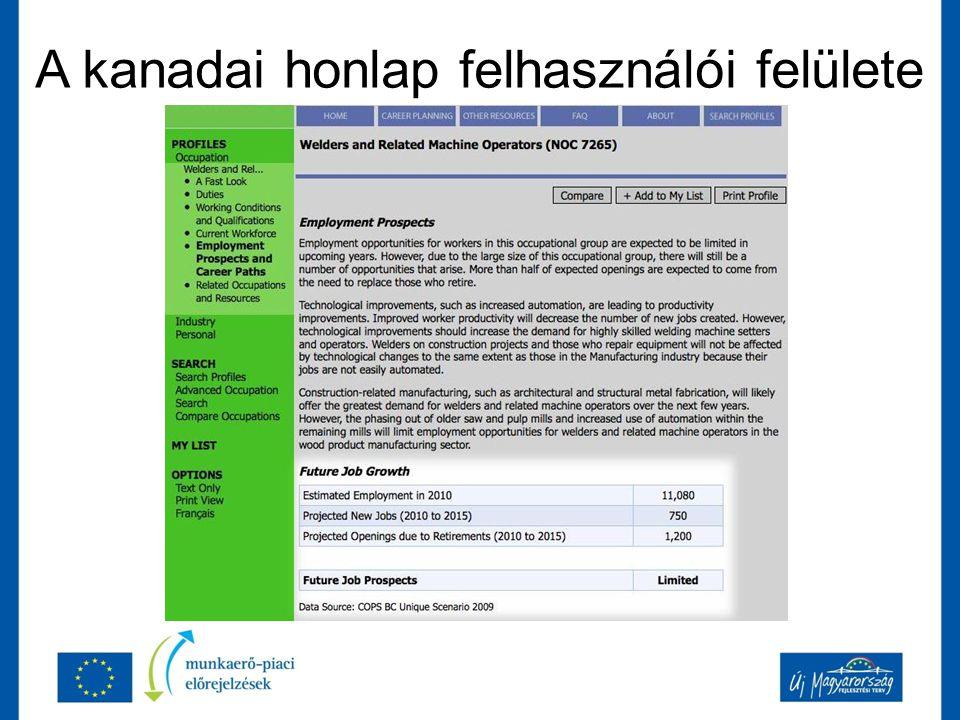 A kanadai honlap felhasználói felülete