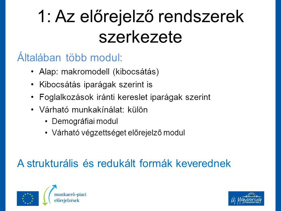 1: Az előrejelző rendszerek szerkezete Általában több modul: Alap: makromodell (kibocsátás) Kibocsátás iparágak szerint is Foglalkozások iránti kereslet iparágak szerint Várható munkakínálat: külön Demográfiai modul Várható végzettséget előrejelző modul A strukturális és redukált formák keverednek