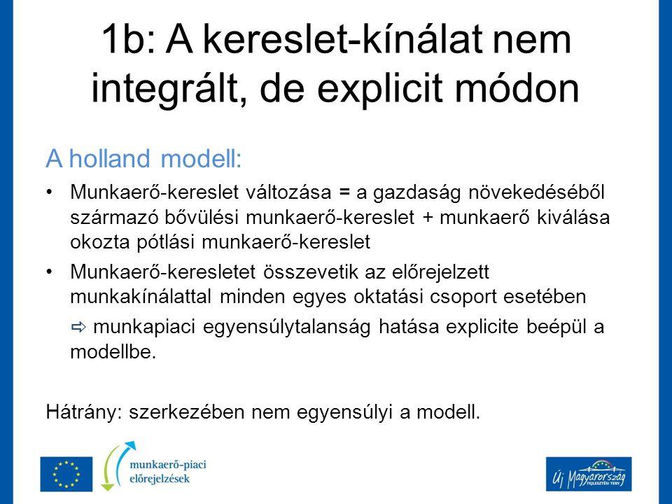 1b: A kereslet-kínálat nem integrált, de explicit módon A holland modell: Munkaerő-kereslet változása = a gazdaság növekedéséből származó bővülési munkaerő-kereslet + munkaerő kiválása okozta pótlási munkaerő-kereslet Munkaerő-keresletet összevetik az előrejelzett munkakínálattal minden egyes oktatási csoport esetében  munkapiaci egyensúlytalanság hatása explicite beépül a modellbe.