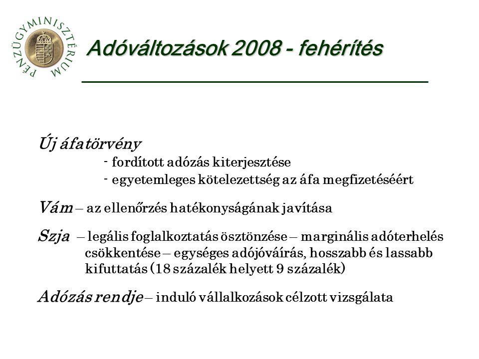 Adóváltozások 2008 - fehérítés Új áfatörvény - fordított adózás kiterjesztése - egyetemleges kötelezettség az áfa megfizetéséért Vám – az ellenőrzés h