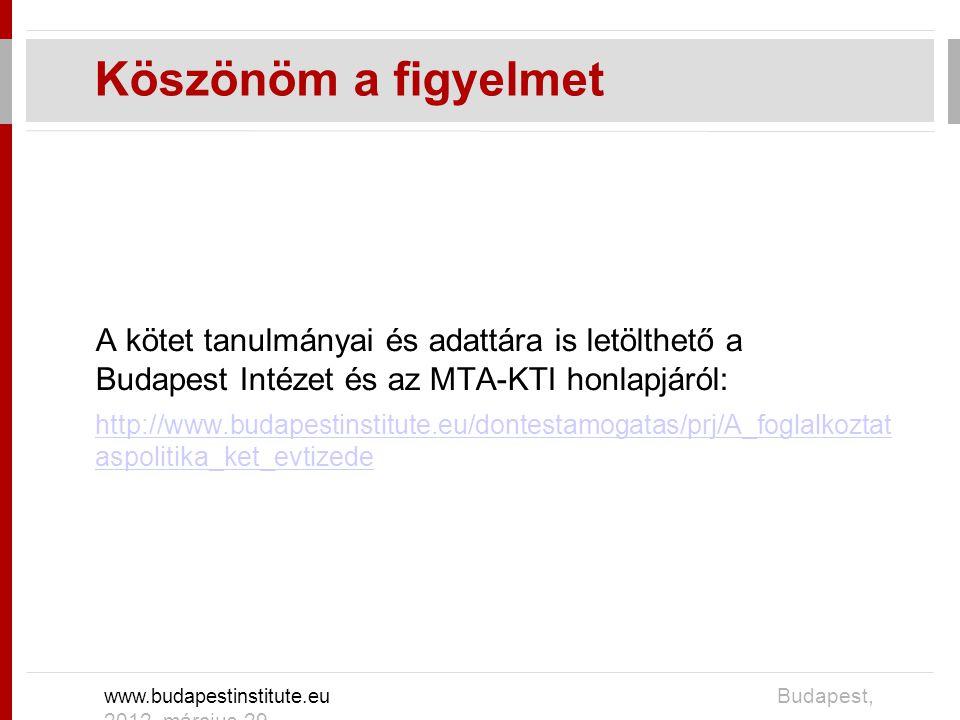 Köszönöm a figyelmet www.budapestinstitute.eu Budapest, 2012. március 29. A kötet tanulmányai és adattára is letölthető a Budapest Intézet és az MTA-K