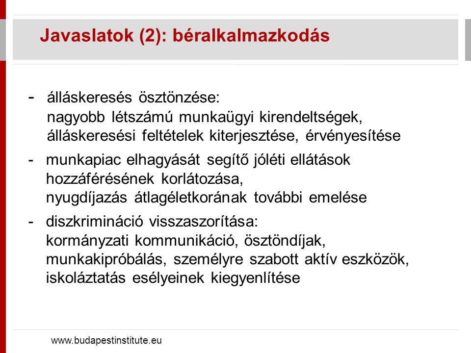 Javaslatok (2): béralkalmazkodás www.budapestinstitute.eu - álláskeresés ösztönzése: nagyobb létszámú munkaügyi kirendeltségek, álláskeresési feltétel