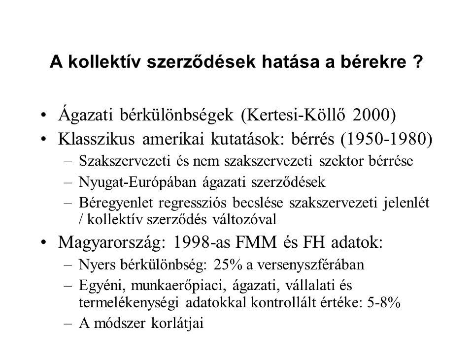 A kollektív szerződések hatása a bérekre ? Ágazati bérkülönbségek (Kertesi-Köllő 2000) Klasszikus amerikai kutatások: bérrés (1950-1980) –Szakszerveze