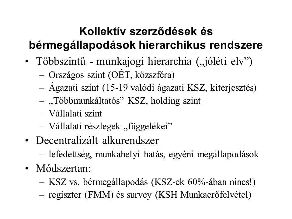 """Kollektív szerződések és bérmegállapodások hierarchikus rendszere Többszintű - munkajogi hierarchia (""""jóléti elv"""") –Országos szint (OÉT, közszféra) –Á"""