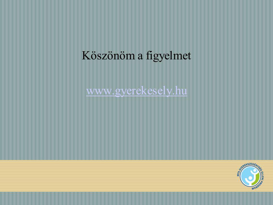 Köszönöm a figyelmet www.gyerekesely.hu