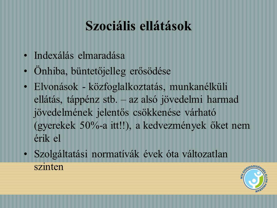 Szociális ellátások Indexálás elmaradása Önhiba, büntetőjelleg erősödése Elvonások - közfoglalkoztatás, munkanélküli ellátás, táppénz stb. – az alsó j