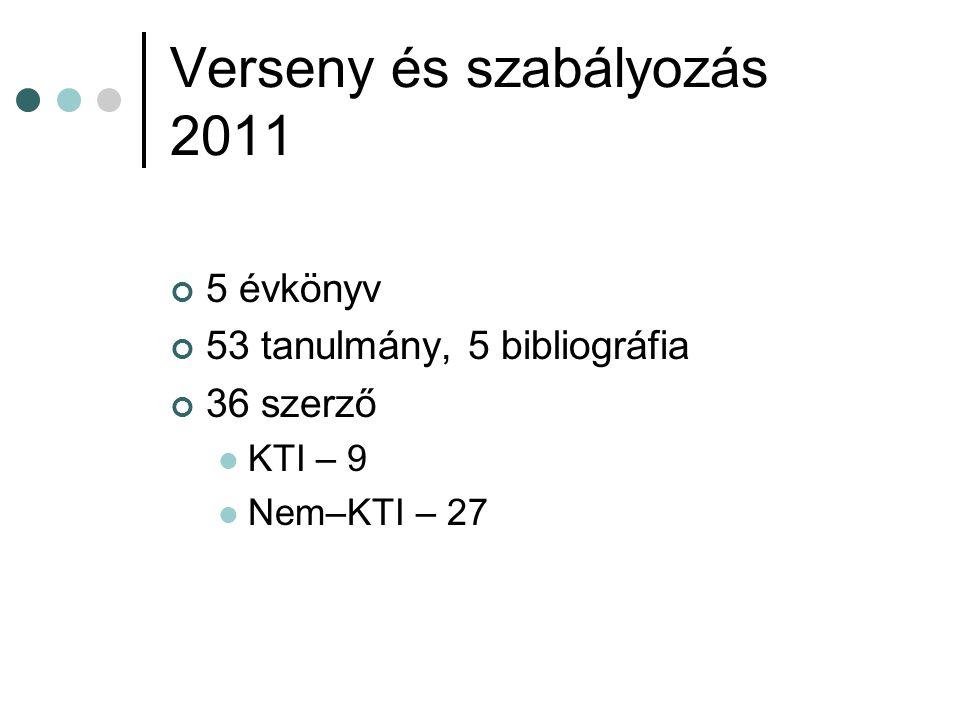 5 évkönyv 53 tanulmány, 5 bibliográfia 36 szerző KTI – 9 Nem–KTI – 27