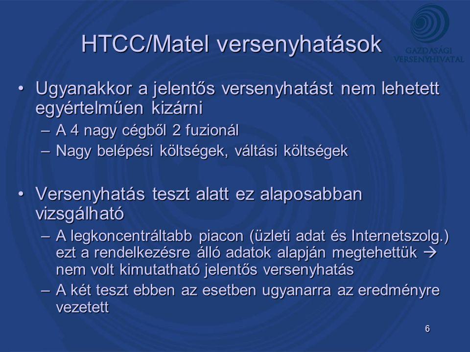 6 HTCC/Matel versenyhatások Ugyanakkor a jelentős versenyhatást nem lehetett egyértelműen kizárniUgyanakkor a jelentős versenyhatást nem lehetett egyértelműen kizárni –A 4 nagy cégből 2 fuzionál –Nagy belépési költségek, váltási költségek Versenyhatás teszt alatt ez alaposabban vizsgálhatóVersenyhatás teszt alatt ez alaposabban vizsgálható –A legkoncentráltabb piacon (üzleti adat és Internetszolg.) ezt a rendelkezésre álló adatok alapján megtehettük  nem volt kimutatható jelentős versenyhatás –A két teszt ebben az esetben ugyanarra az eredményre vezetett