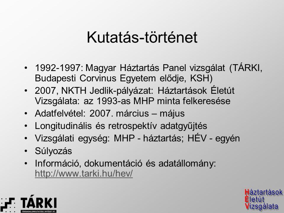 Kutatás-történet 1992-1997: Magyar Háztartás Panel vizsgálat (TÁRKI, Budapesti Corvinus Egyetem elődje, KSH) 2007, NKTH Jedlik-pályázat: Háztartások É