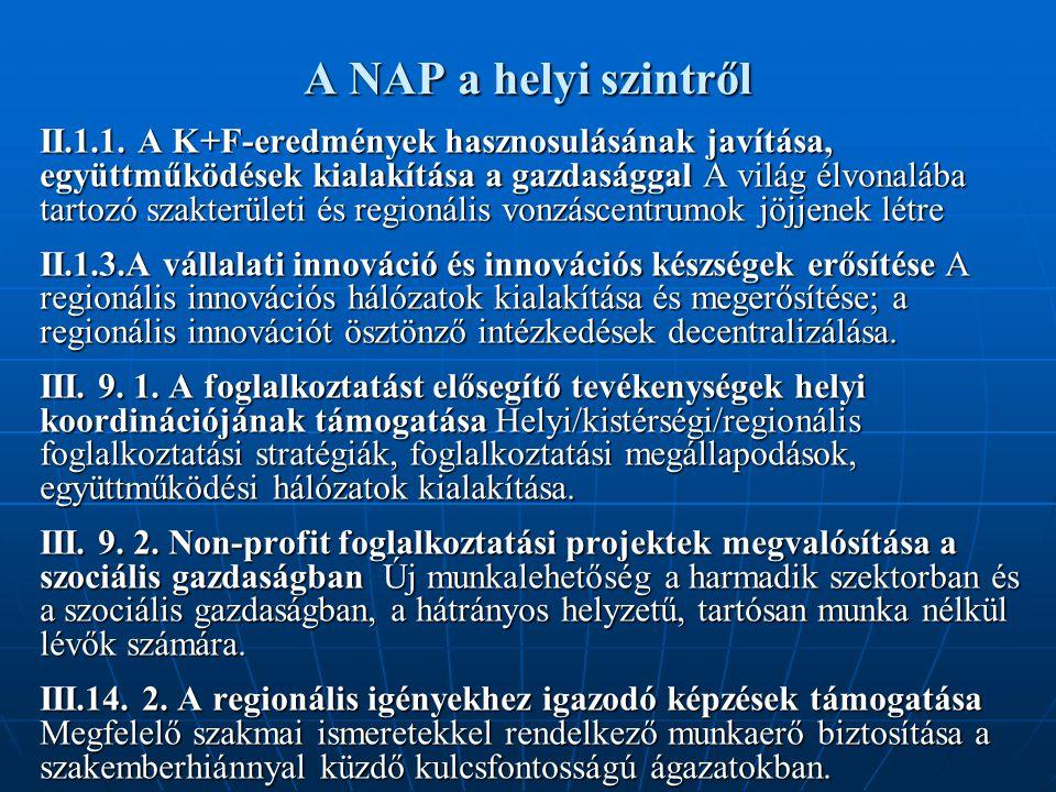 A NAP a helyi szintről II.1.1.
