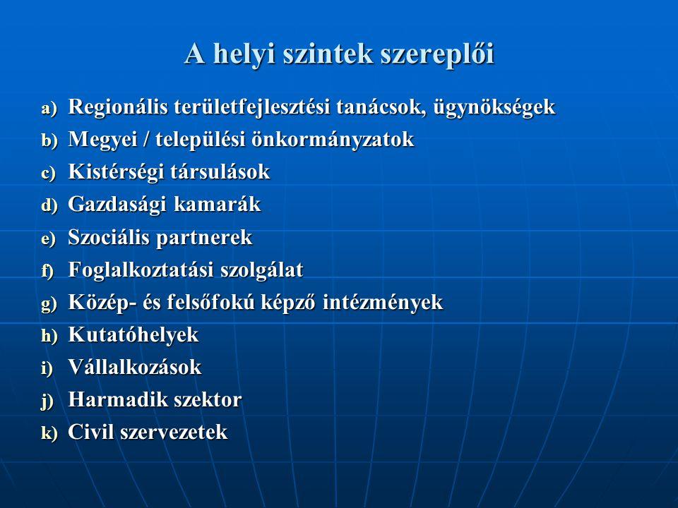 A helyi szintek szereplői a) Regionális területfejlesztési tanácsok, ügynökségek b) Megyei / települési önkormányzatok c) Kistérségi társulások d) Gazdasági kamarák e) Szociális partnerek f) Foglalkoztatási szolgálat g) Közép- és felsőfokú képző intézmények h) Kutatóhelyek i) Vállalkozások j) Harmadik szektor k) Civil szervezetek