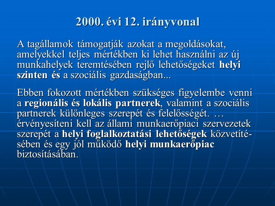 2000. évi 12.