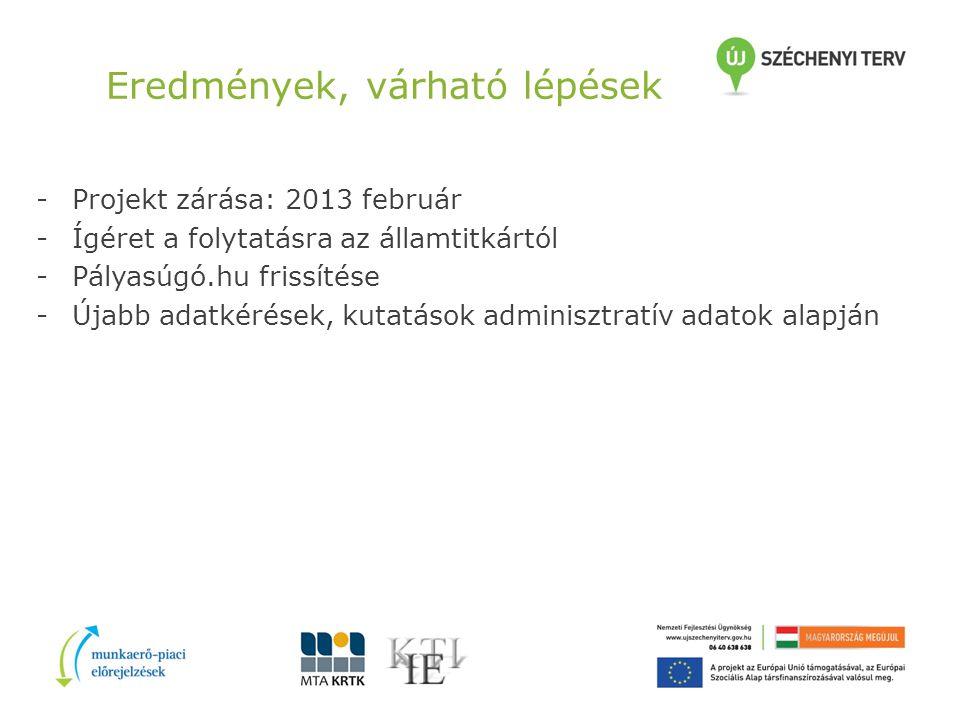 Eredmények, várható lépések -Projekt zárása: 2013 február -Ígéret a folytatásra az államtitkártól -Pályasúgó.hu frissítése -Újabb adatkérések, kutatások adminisztratív adatok alapján