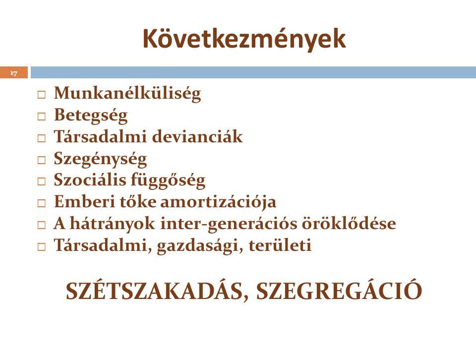 A szétszakadás jellemzői és következményei  Iskolai szegregáció  Lakóhelyi szegregáció  Munkapiaci szegregáció  Halmozottan hátrányos helyzetű helyi társadalmak – gettók, stressz övezetek kialakulása  A magyarországi gyermekek egyre nagyobb hányada hátrányos helyzetű családokban lakóközösségekben, lepusztuló térségekben stressz-övezetekben él.