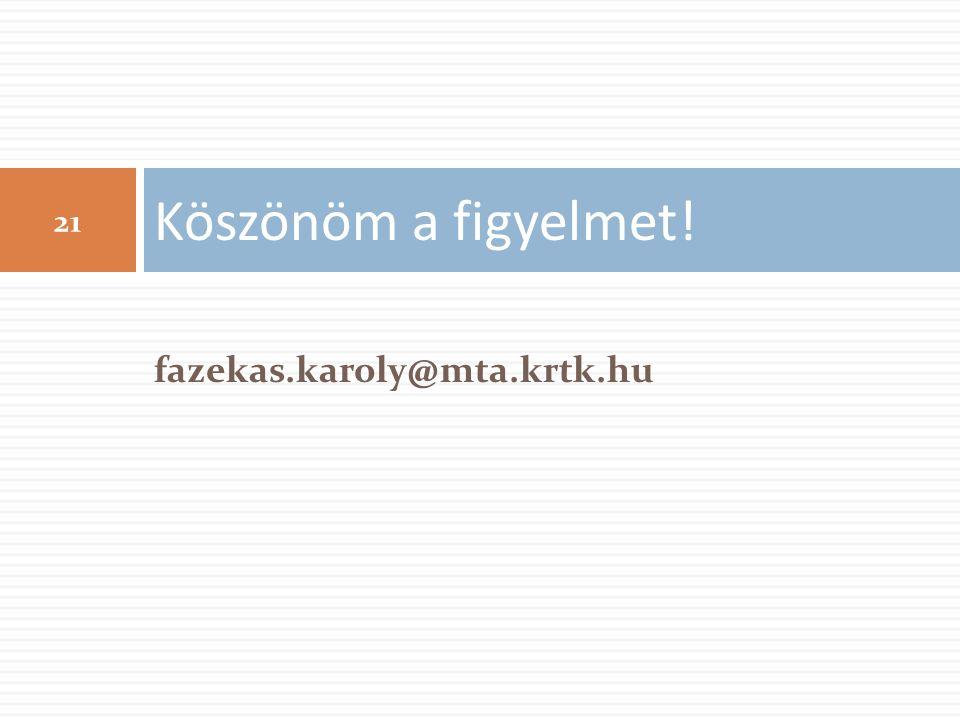 fazekas.karoly@mta.krtk.hu Köszönöm a figyelmet! 21