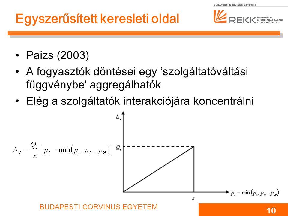 BUDAPESTI CORVINUS EGYETEM 10 Egyszerűsített keresleti oldal Paizs (2003) A fogyasztók döntései egy 'szolgáltatóváltási függvénybe' aggregálhatók Elég