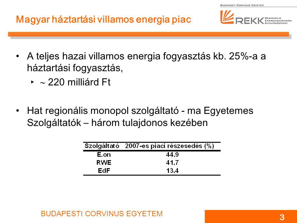 BUDAPESTI CORVINUS EGYETEM 3 Magyar háztartási villamos energia piac A teljes hazai villamos energia fogyasztás kb. 25%-a a háztartási fogyasztás, ‣ 